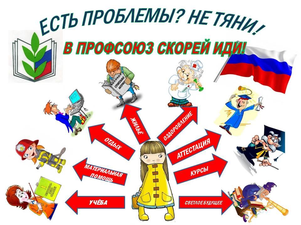 Плакаты профсоюза 200